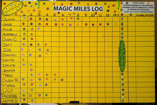 Photo of Roosevelt Running Club's Magic Miles Log